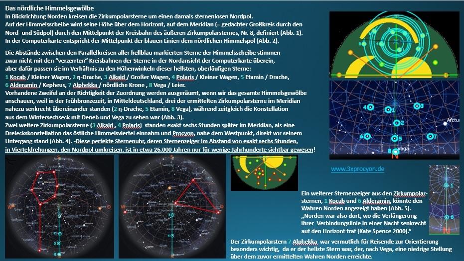 5 Zirkumpolarsterne der Himmelsscheibe gehören zu einer Sternenuhr.