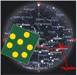 Wintersechseck mit einem äußeren Planeten