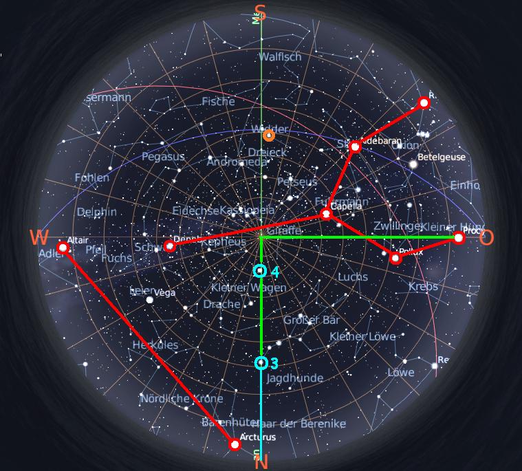 Sternenzeiger 4