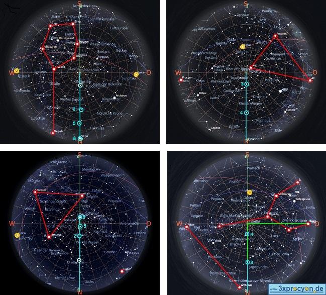 Alle 4 Sternenzeiger Sternenuhr
