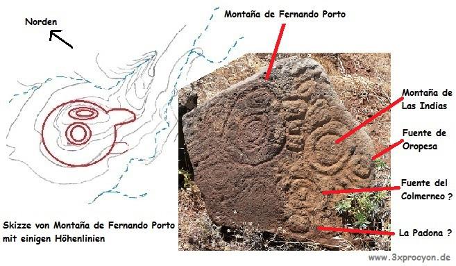 Foto Nr. 2 Vergleicht man die Topographie mit dem Foto der Gravur kann man Ähnlichkeiten fetsstellen.
