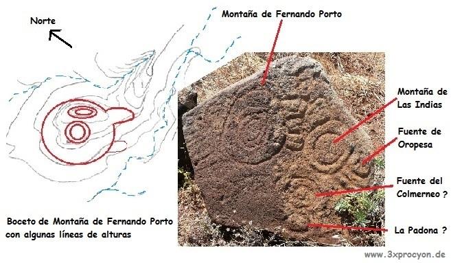 Boceto del mapa topográfico y el grabado rupestre