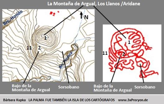 Un petroglifo de la estación La Fajana podría simbolizar la Montaña de Argual.