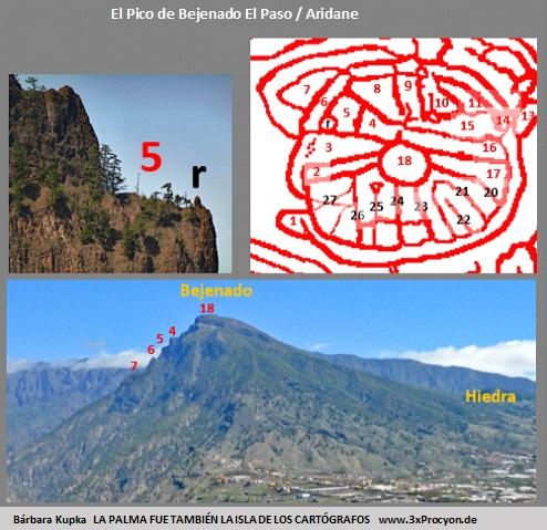 Un petroglifo de la estación La Fajana podría simbolizar El Pico de Bejenado, El Paso /La Palma.