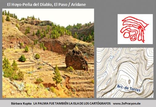 Un petroglifo de la estación La Fajana podría simbolizar el Hoyo-Peña de Diablo.
